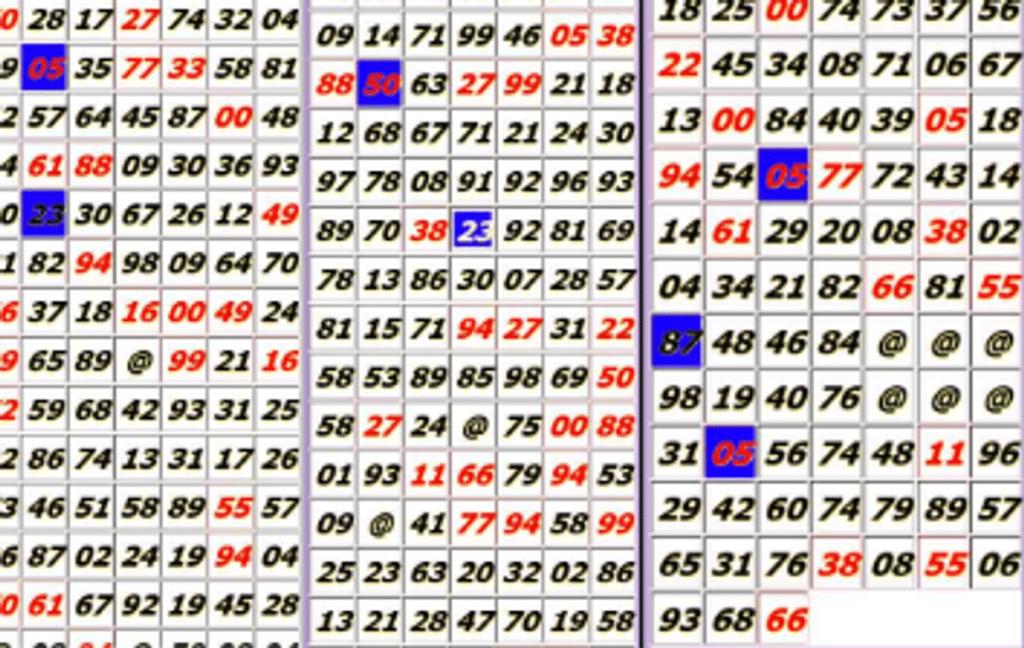 Satta Matka Online । कैसे खेले और जितने केलिए कुछ आसान तरीका